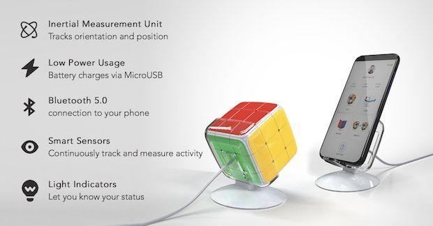 GoCube - Technische Details