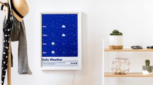 Typified Wetterposter an der Wand