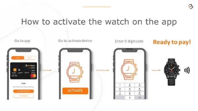 App-Aktivierung der MuchBetter Uhr Bezahlfunktion