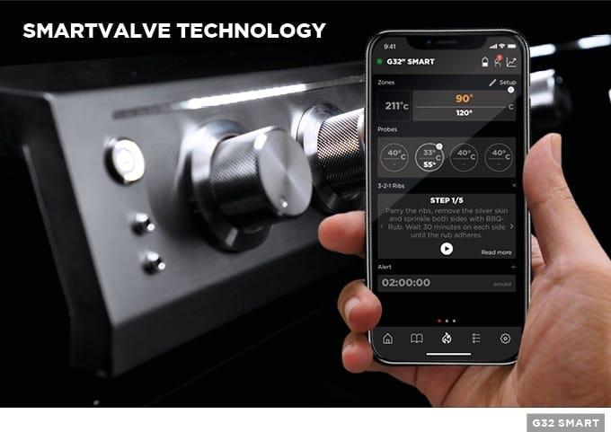 Otto's SmartValve Technology - Smartphone App