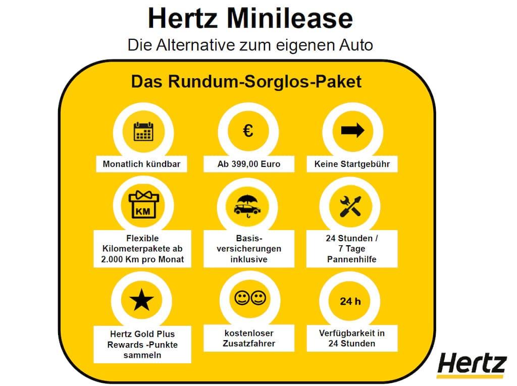 Übersicht von Hertz Minilease