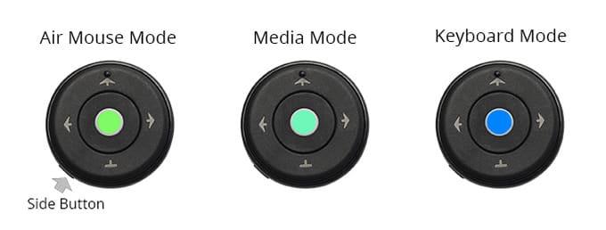 ProLab Mouse Mode